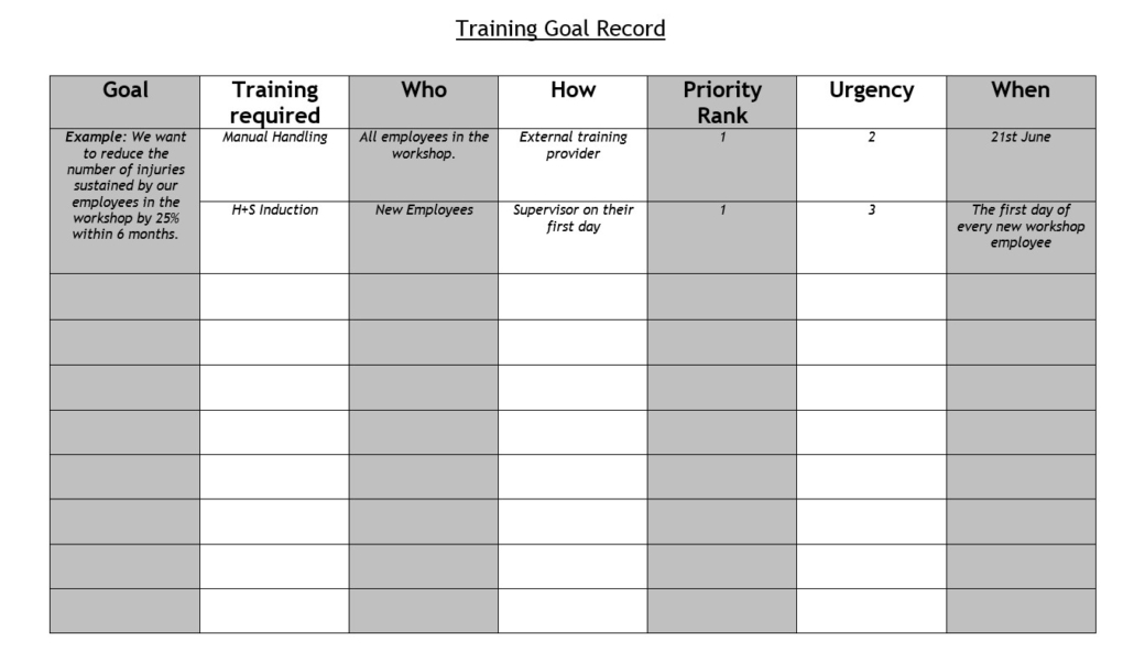 Staff Training plan record sheet