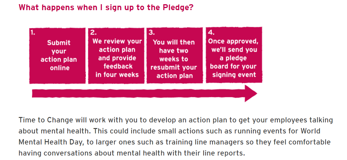 Time to Change - Employers pledge